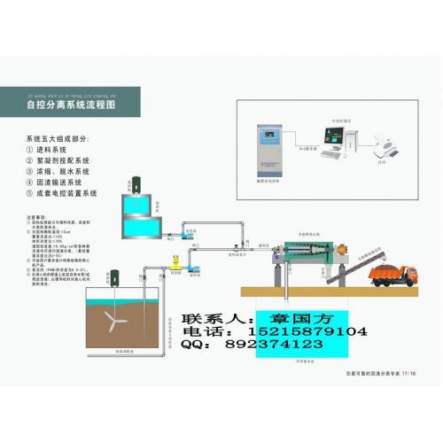 洗煤废水处理设备